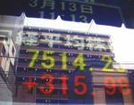 13日(金)東京株式市場、前引け概況