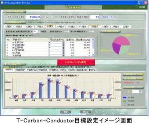 大成建設は建物の年間CO2排出量削減運用を自動化するソフトを開発