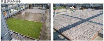 INAXはゲリラ豪雨抑制効果確認の「保水セラミックス」の実証試験開始