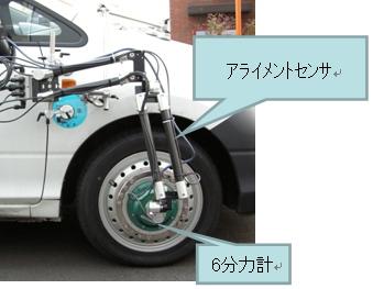 【新製品NOW】共和電業は自動車操縦安定性能試験分野で使用の新製品発表