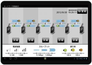 三菱電機が仮設用途に対応する監視カメラ向け無線ネットを開発