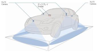 日産自動車は車両周囲の移動物を検知する運転者支援技術を開発