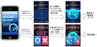 オリコンはiPhone向けアプリ「オリコン音楽クイズ」の配信を開始