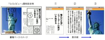 プライムワークスは大判書籍コンテンツの携帯向け配信に最適なビューワー開発