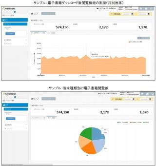 スターティア 「ActiBooks」の管理画面を改良し、電子書籍のダウンロード数を閲覧できる機能を追加