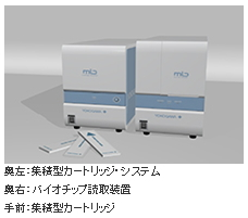 世界初!横河電機が「絶対蛍光量計測方式」バイオ計測の絶対値測定を実現
