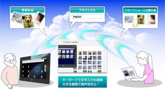 フリービットはブラウザーでネット対応デジタル家電機器を利用する技術を開発