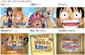 新キャラクターに人気アニメ「ONE PIECE(ワンピ−ス)」を起用